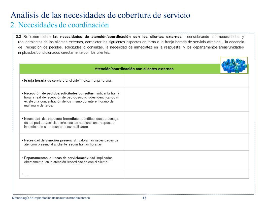 Atención/coordinación con clientes externos