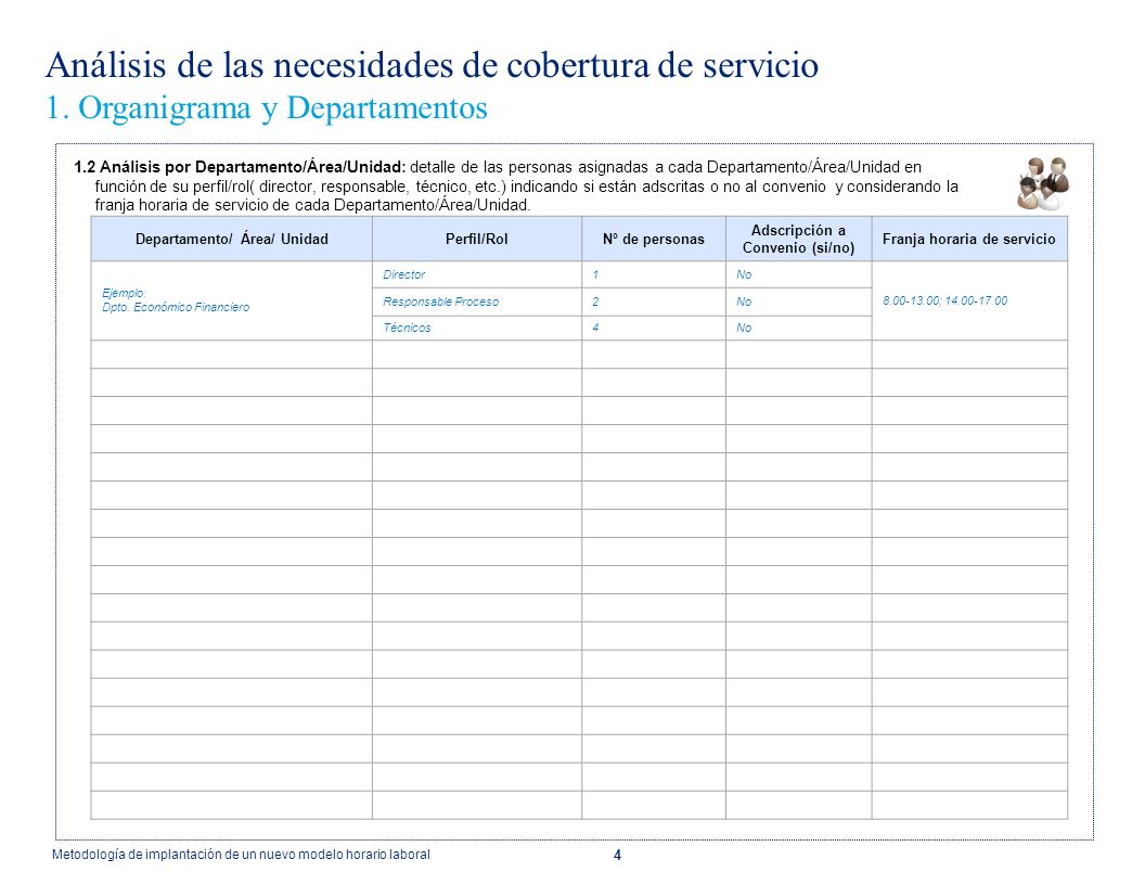 Análisis de las necesidades de cobertura de servicio