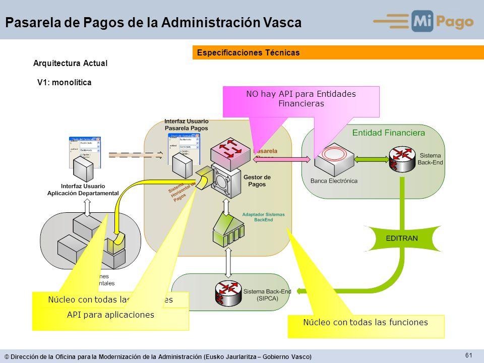 Especificaciones Técnicas Arquitectura Actual