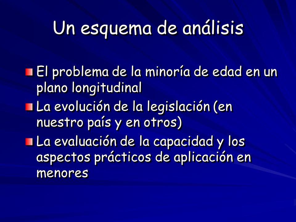 Un esquema de análisis El problema de la minoría de edad en un plano longitudinal. La evolución de la legislación (en nuestro país y en otros)