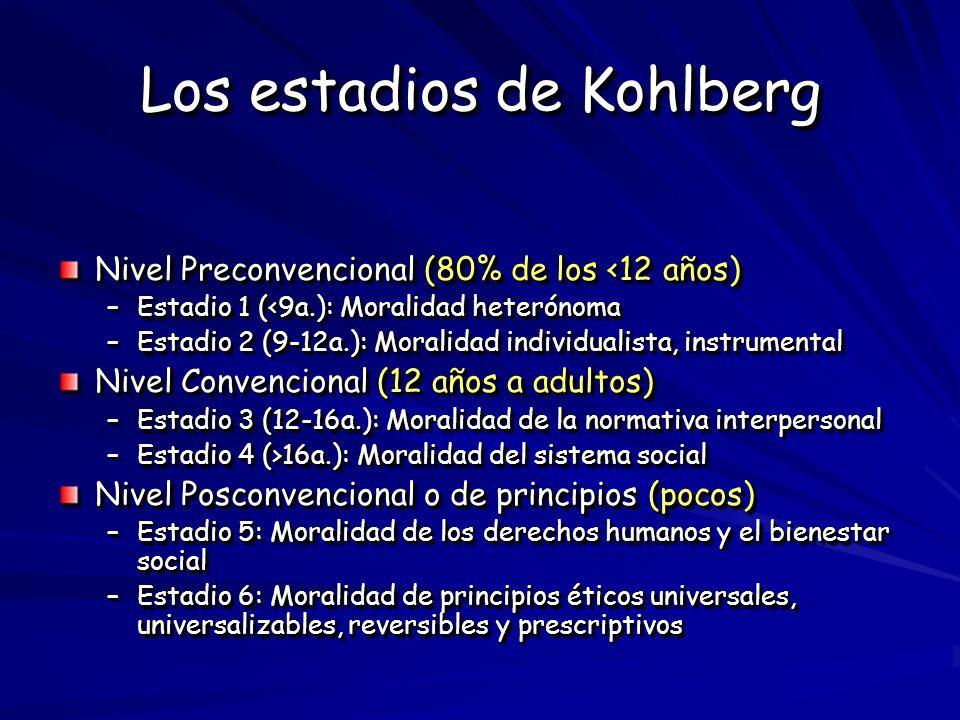 Los estadios de Kohlberg