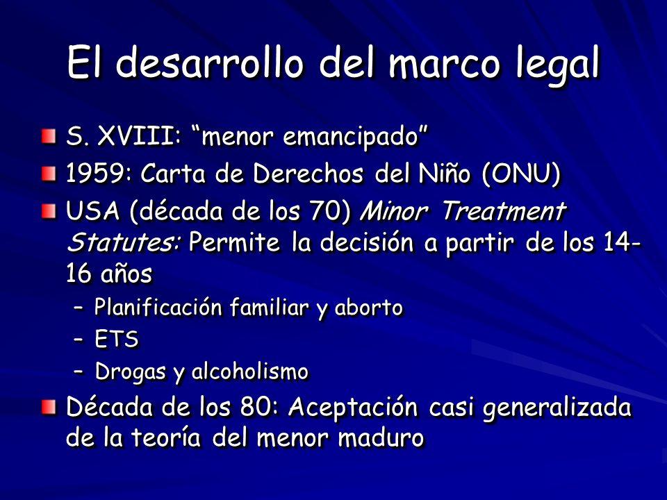 El desarrollo del marco legal