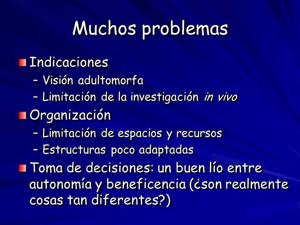 Muchos problemas Indicaciones Organización