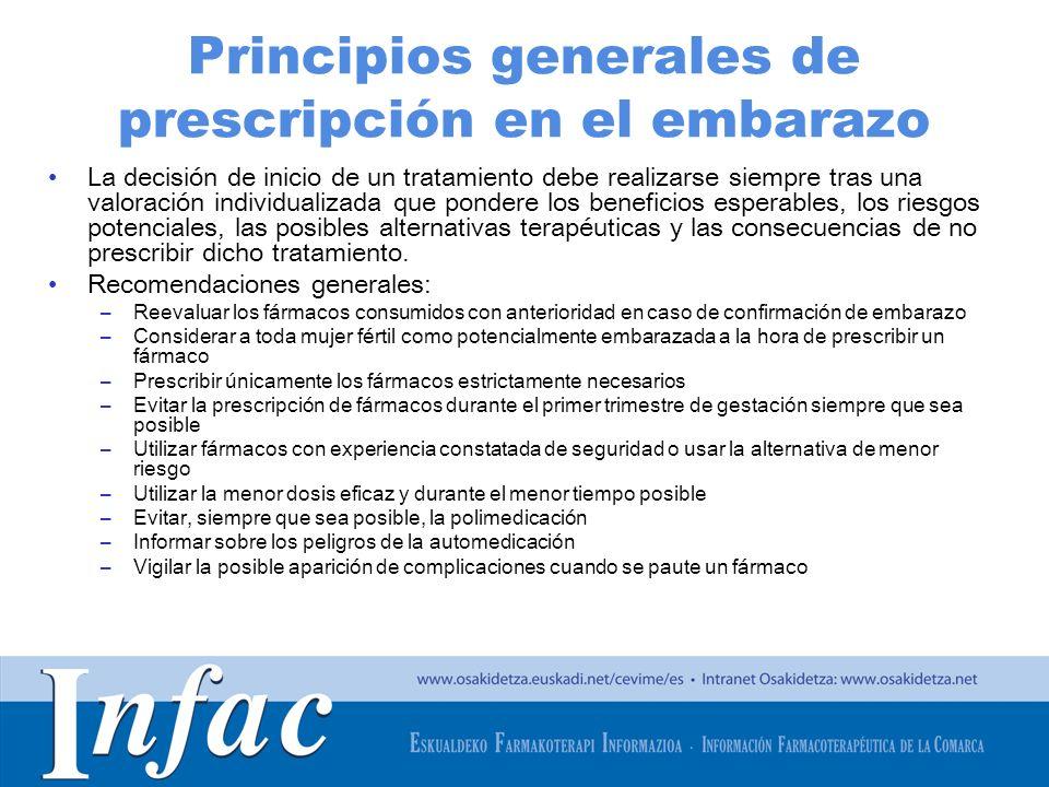 Principios generales de prescripción en el embarazo