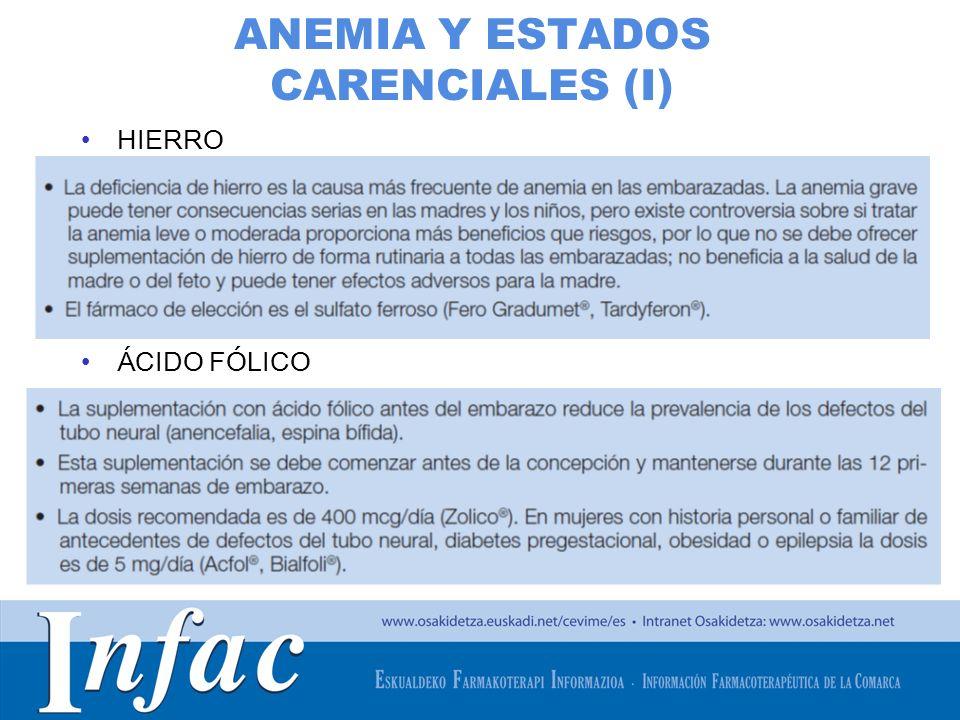 ANEMIA Y ESTADOS CARENCIALES (I)