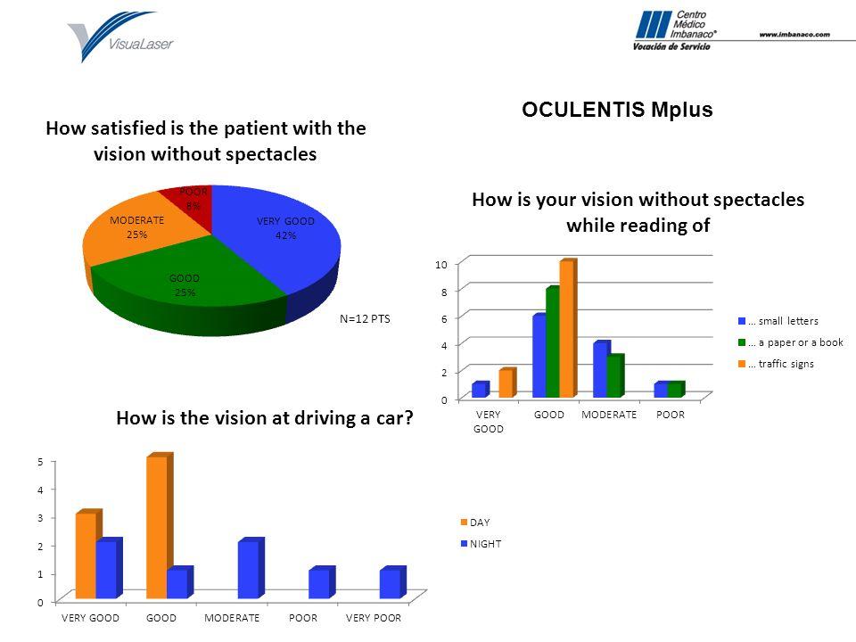 OCULENTIS Mplus