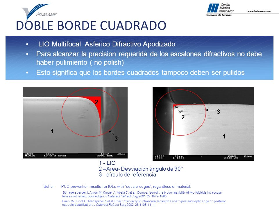 DOBLE BORDE CUADRADO LIO Multifocal Asferico Difractivo Apodizado.