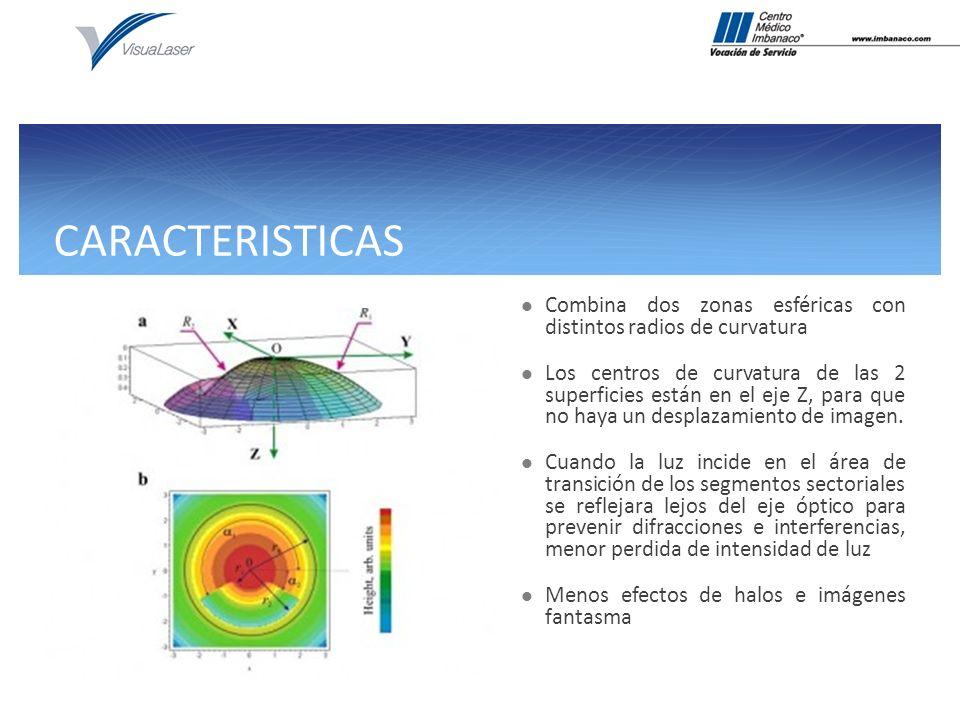 CARACTERISTICAS Combina dos zonas esféricas con distintos radios de curvatura.