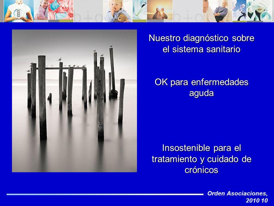 Nuestro diagnóstico sobre el sistema sanitario OK para enfermedades aguda Insostenible para el tratamiento y cuidado de crónicos