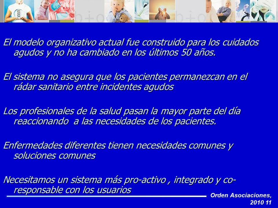 El modelo organizativo actual fue construido para los cuidados agudos y no ha cambiado en los últimos 50 años.