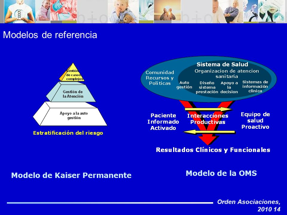 Modelos de referencia Modelo de la OMS Modelo de Kaiser Permanente