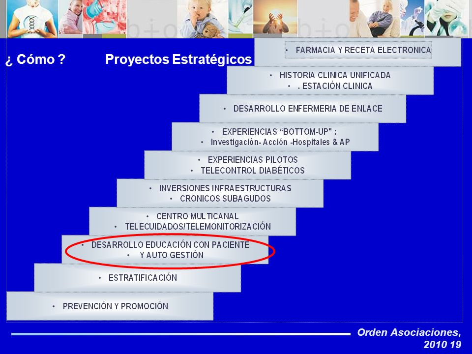 ¿ Cómo Proyectos Estratégicos