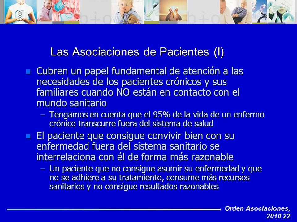 Las Asociaciones de Pacientes (I)