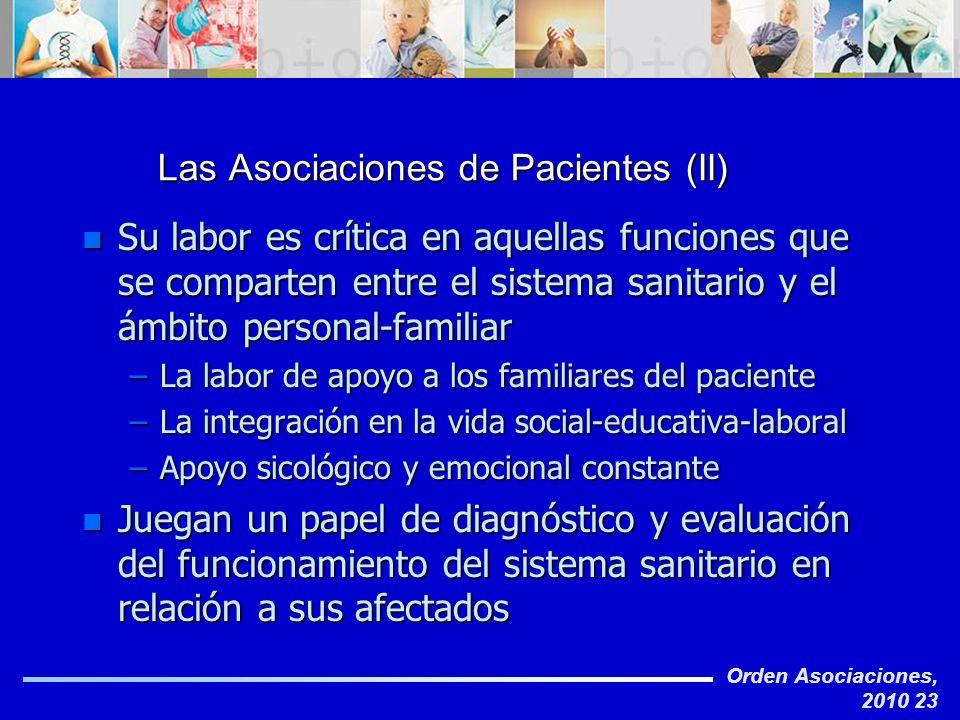 Las Asociaciones de Pacientes (II)
