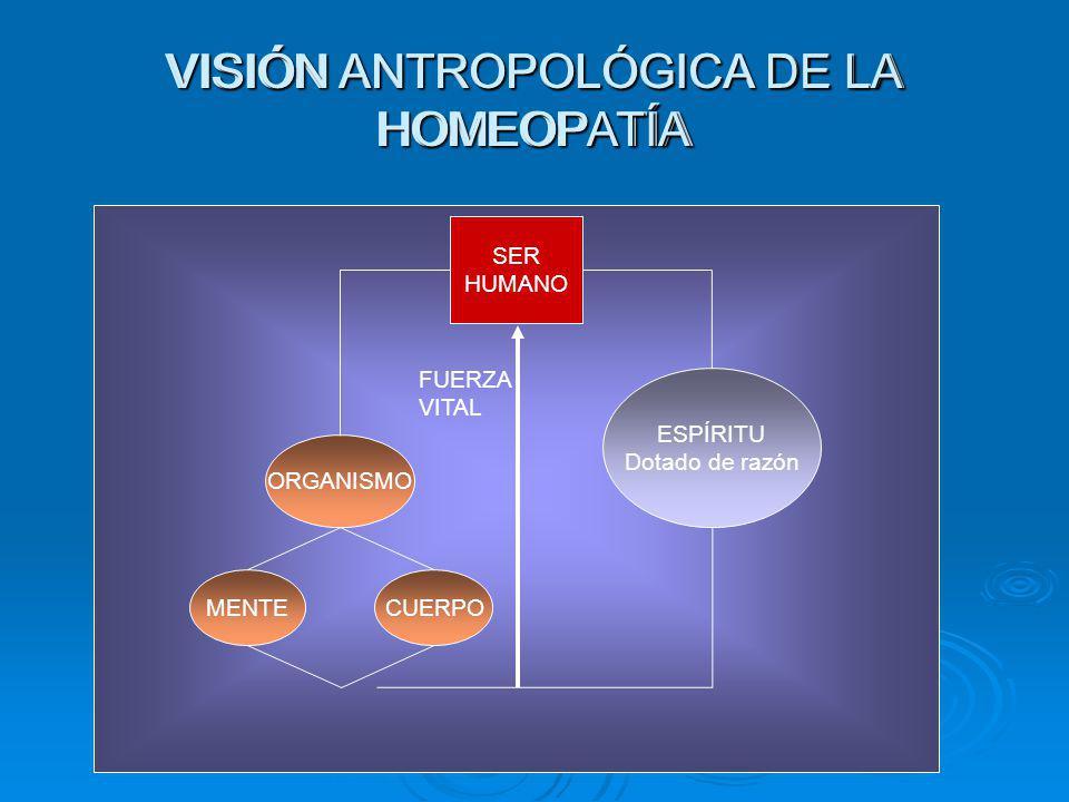 VISIÓN ANTROPOLÓGICA DE LA HOMEOPATÍA
