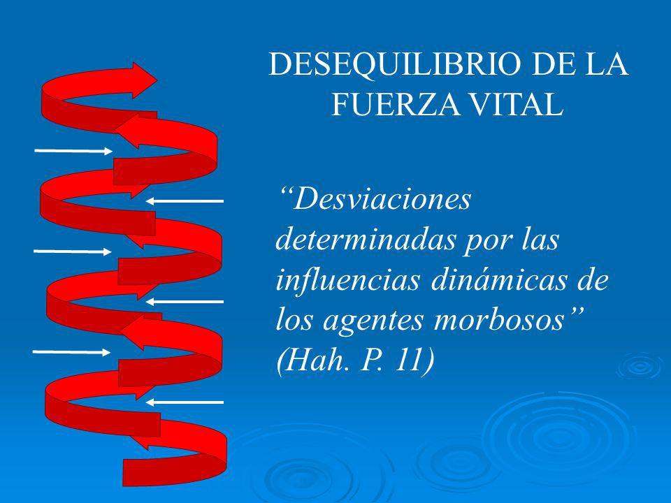 DESEQUILIBRIO DE LA FUERZA VITAL