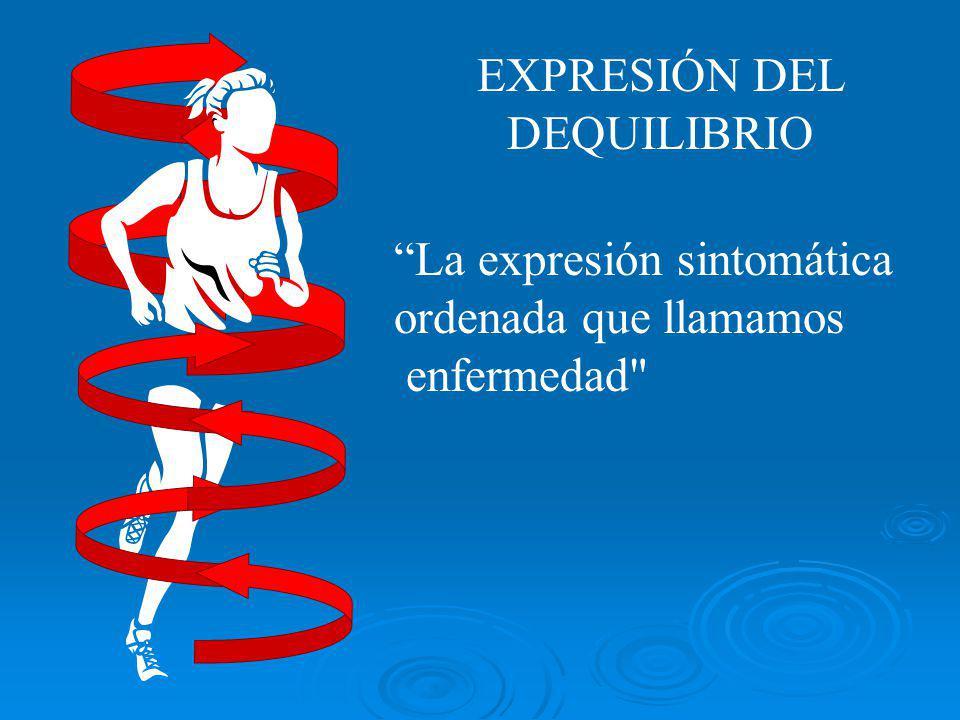 EXPRESIÓN DEL DEQUILIBRIO