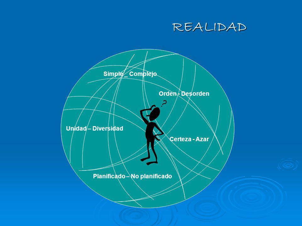 REALIDAD Simple _ Complejo Orden - Desorden Unidad – Diversidad