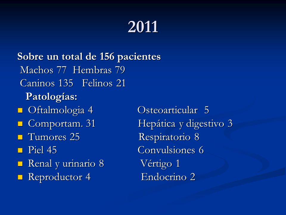 2011 Sobre un total de 156 pacientes Machos 77 Hembras 79