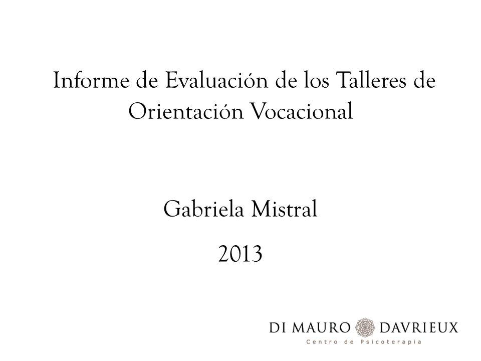 Informe de Evaluación de los Talleres de Orientación Vocacional