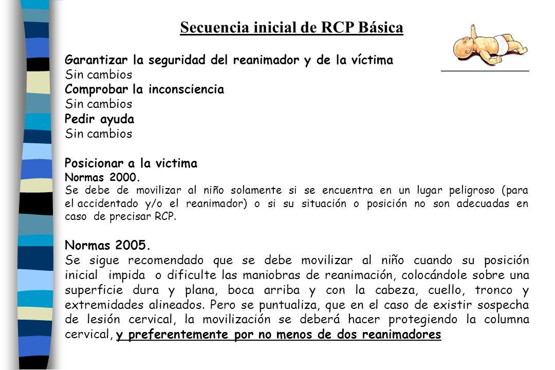 Secuencia inicial de RCP Básica