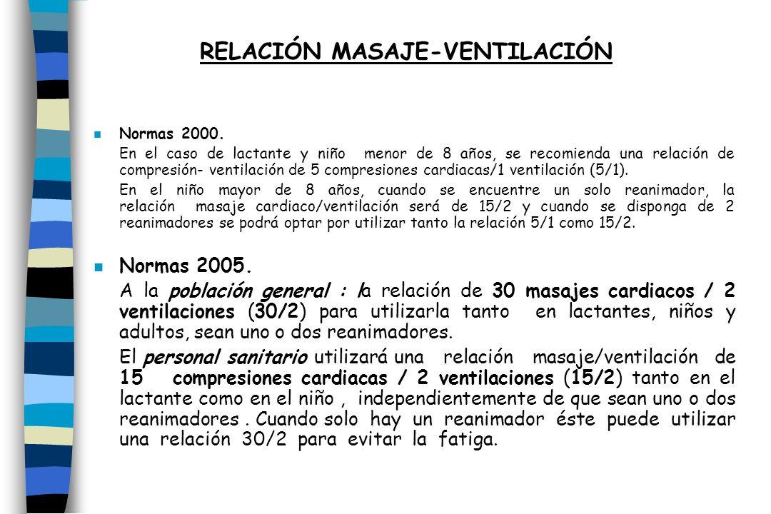 RELACIÓN MASAJE-VENTILACIÓN