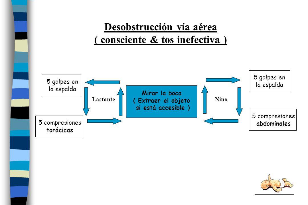 Desobstrucción vía aérea ( consciente & tos inefectiva )