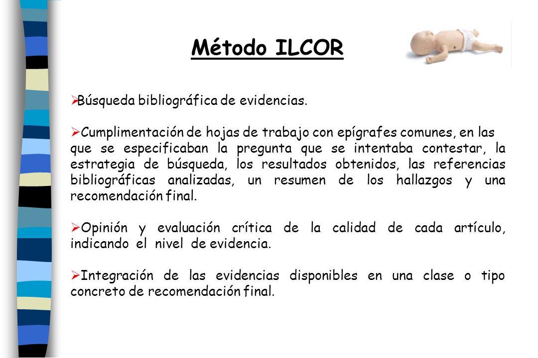 Método ILCOR Búsqueda bibliográfica de evidencias.