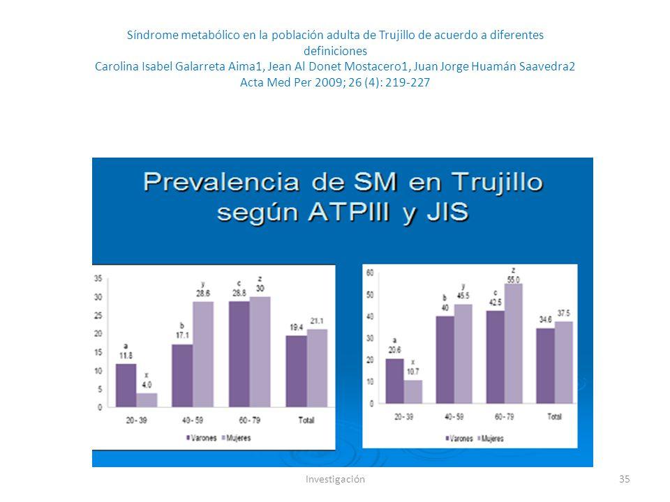 Síndrome metabólico en la población adulta de Trujillo de acuerdo a diferentes definiciones Carolina Isabel Galarreta Aima1, Jean Al Donet Mostacero1, Juan Jorge Huamán Saavedra2 Acta Med Per 2009; 26 (4): 219-227