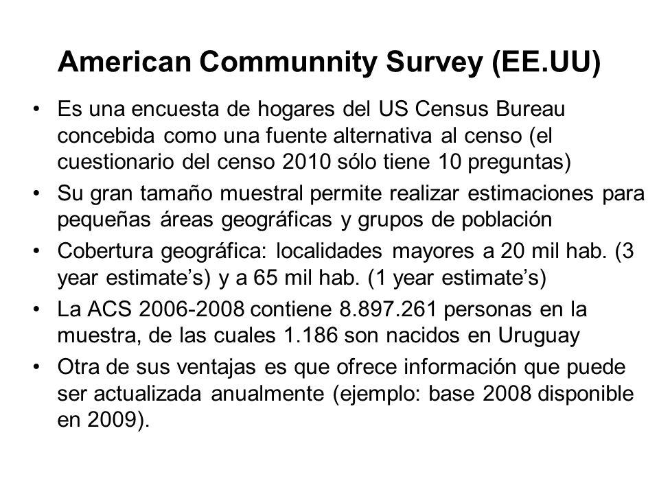 American Communnity Survey (EE.UU)