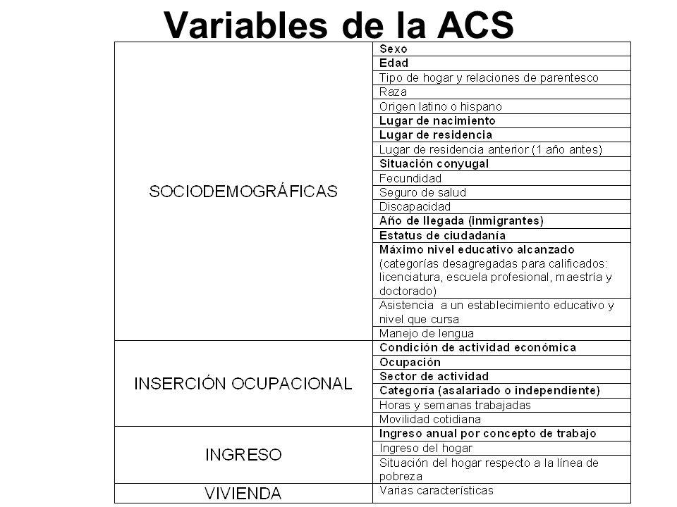Variables de la ACS