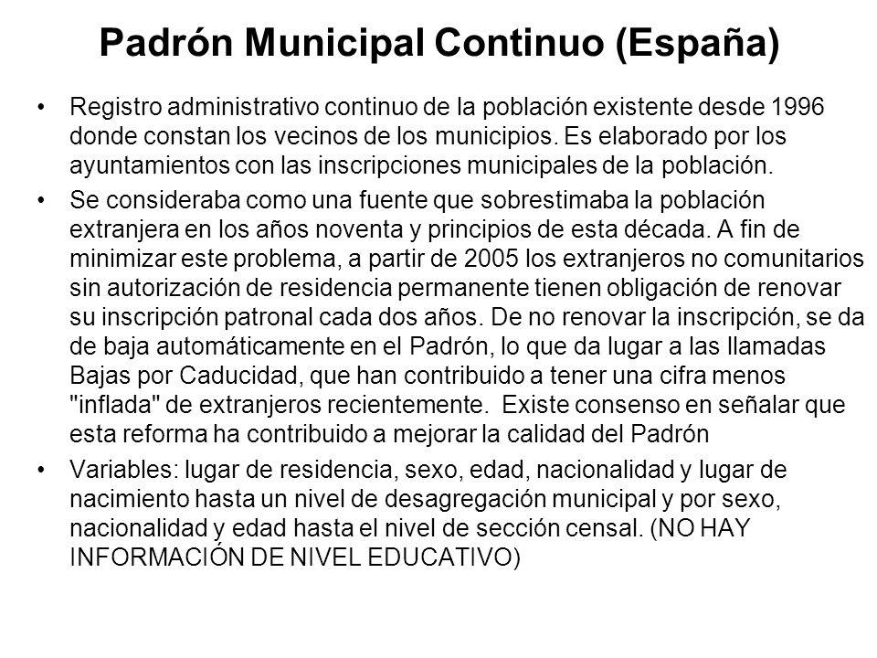 Padrón Municipal Continuo (España)