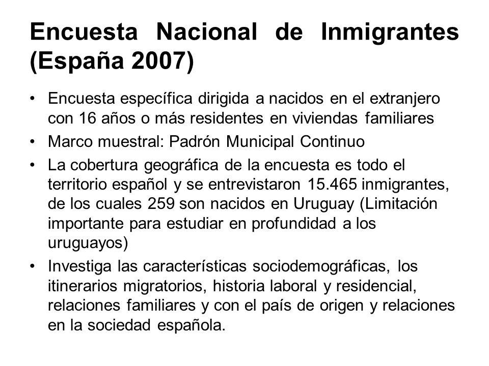 Encuesta Nacional de Inmigrantes (España 2007)