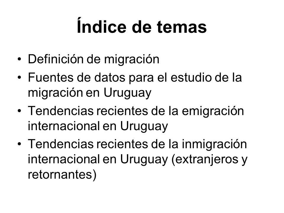 Índice de temas Definición de migración