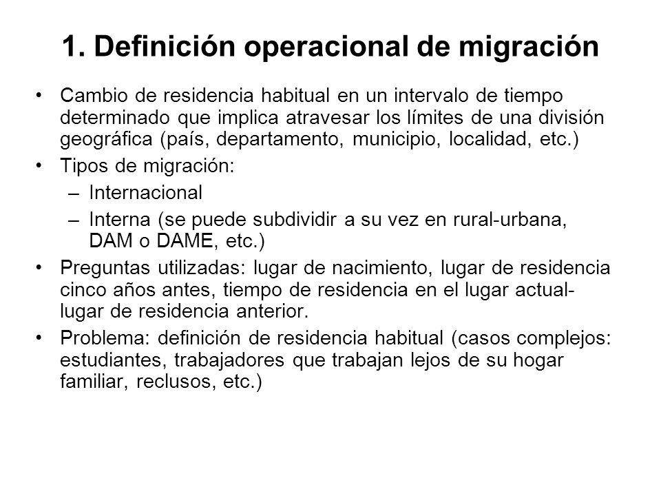 1. Definición operacional de migración