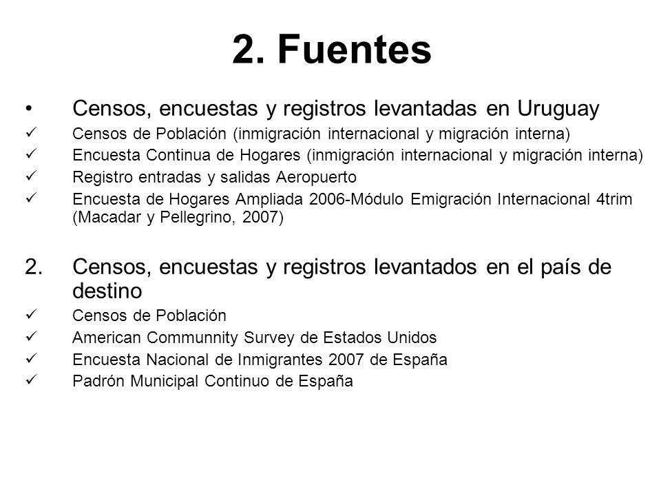 2. Fuentes Censos, encuestas y registros levantadas en Uruguay