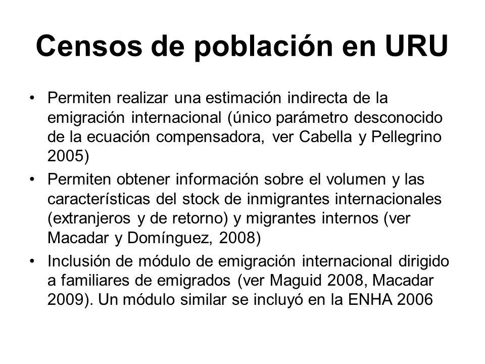 Censos de población en URU