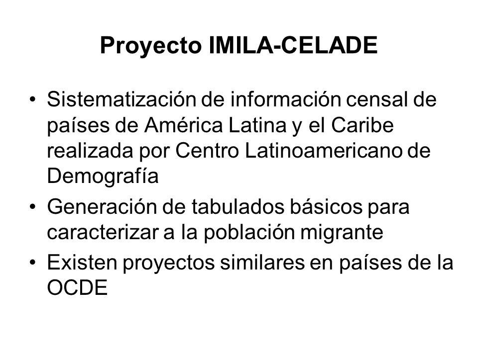 Proyecto IMILA-CELADE