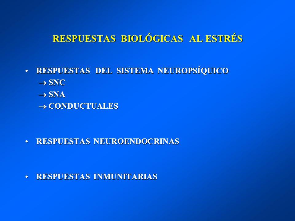 RESPUESTAS BIOLÓGICAS AL ESTRÉS