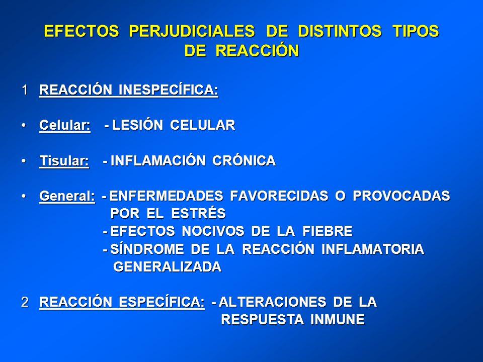 EFECTOS PERJUDICIALES DE DISTINTOS TIPOS DE REACCIÓN