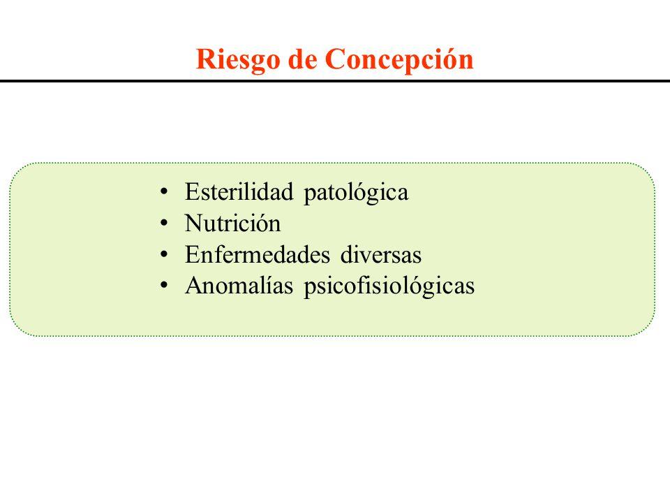 Riesgo de Concepción Esterilidad patológica Nutrición