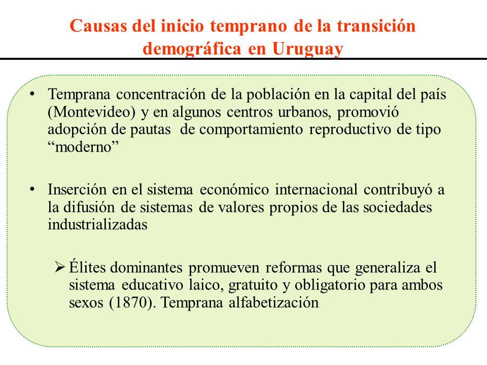 Causas del inicio temprano de la transición demográfica en Uruguay