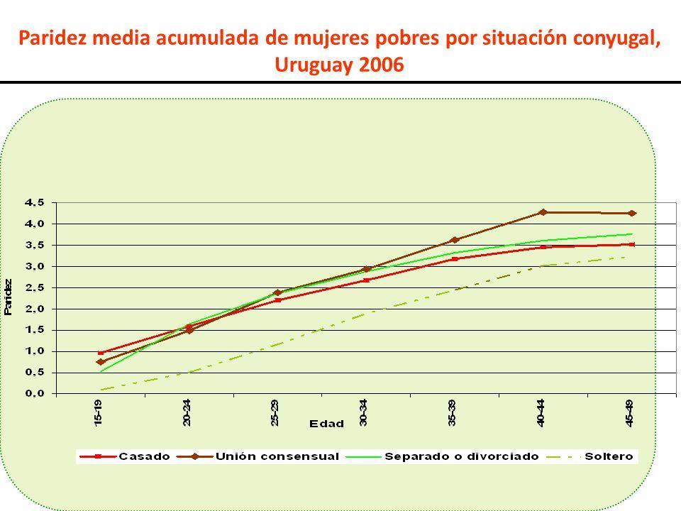 Paridez media acumulada de mujeres pobres por situación conyugal, Uruguay 2006