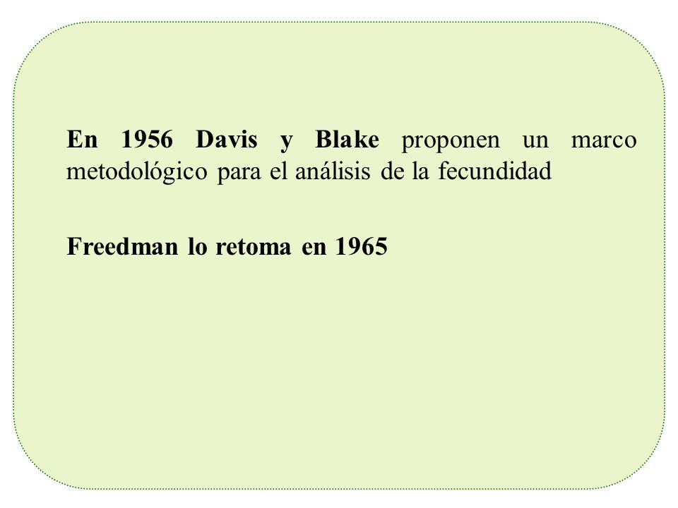 En 1956 Davis y Blake proponen un marco metodológico para el análisis de la fecundidad