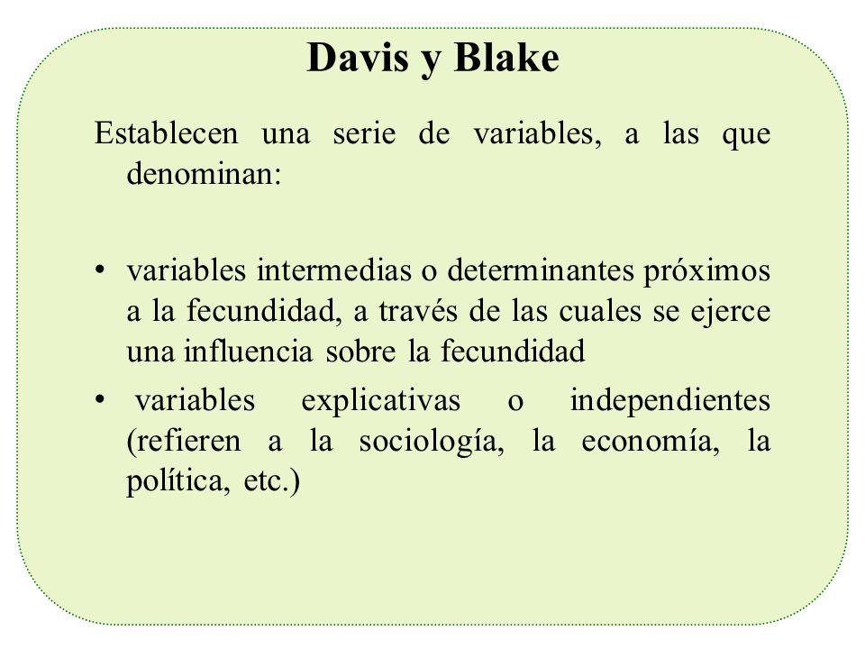 Davis y Blake Establecen una serie de variables, a las que denominan: