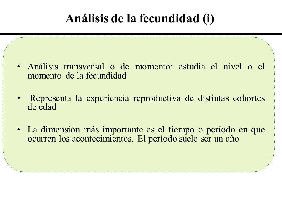 Análisis de la fecundidad (i)