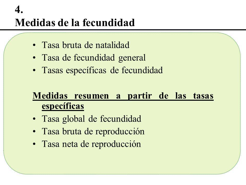 4. Medidas de la fecundidad