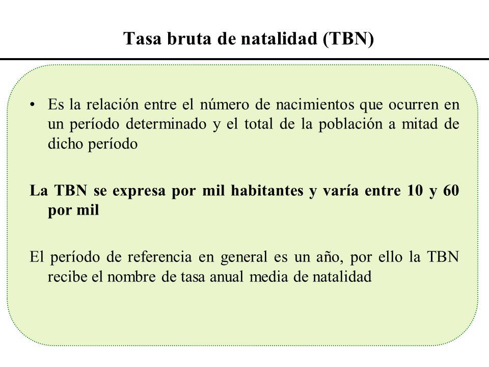 Tasa bruta de natalidad (TBN)