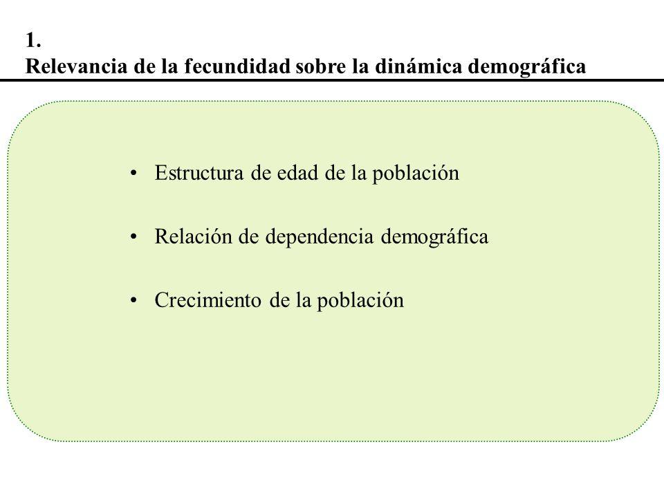 1. Relevancia de la fecundidad sobre la dinámica demográfica. Estructura de edad de la población. Relación de dependencia demográfica.