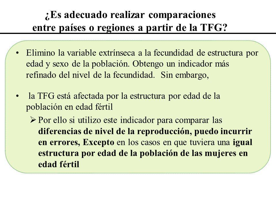 ¿Es adecuado realizar comparaciones entre países o regiones a partir de la TFG